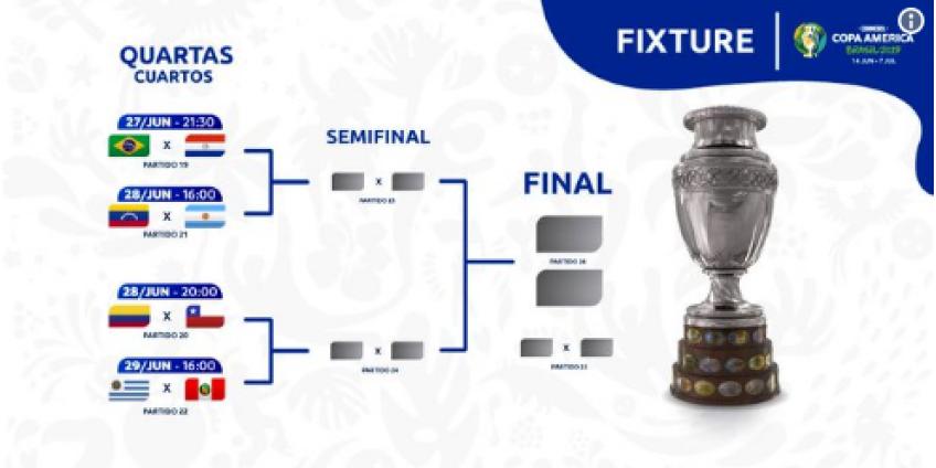 Определились четвертьфиналисты розыгрыша Кубка Америки по футболу