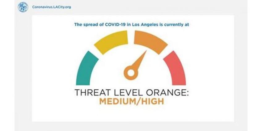В Лос-Анджелесе презентовали новую систему, которая покажет уровень опасности COVID-19